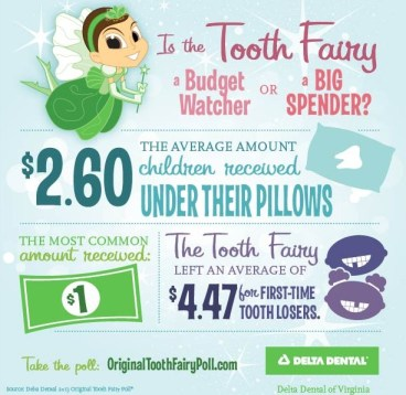 ToothFairy Infographic-RGB DDVA 2