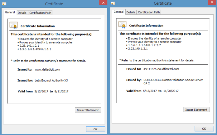 Delta Digit with two SSL certificates on same site