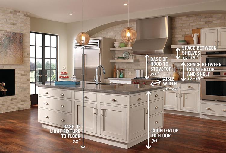 kitchen measurement guide delta faucet