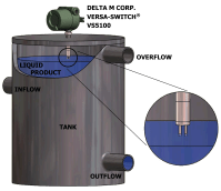 Tank Overflow Monitoring | Delta M Corp.