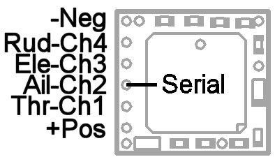 DT receiver-Rx31c v344 Instructions