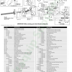 Velux Window Motor Wiring Diagram Bryant Heat Pump Home Roofing Get Free Image About