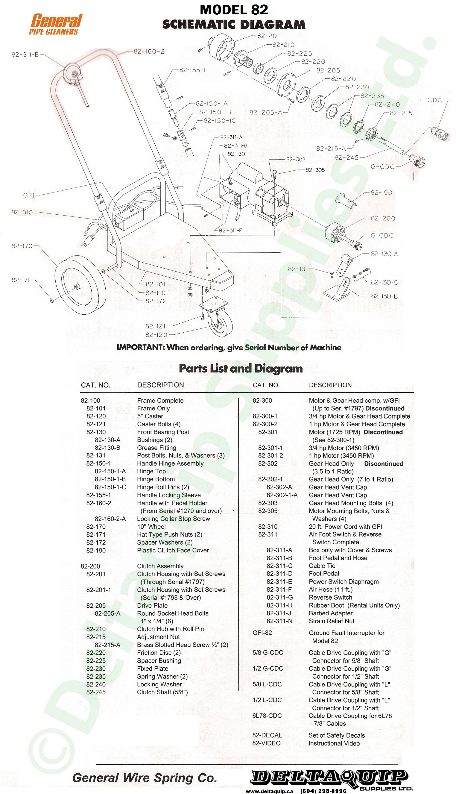 General Wire Spring Model 88