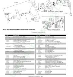 general super vee wiring diagram enthusiast wiring [ 1580 x 1964 Pixel ]