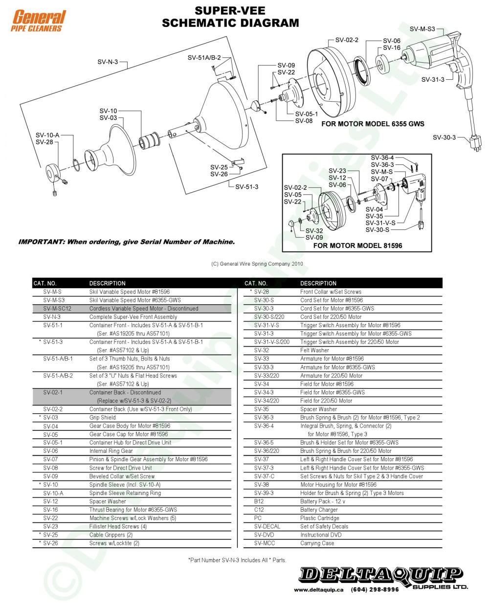 medium resolution of general super vee wiring diagram enthusiast wiring