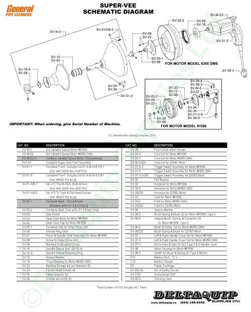 small resolution of general super vee wiring diagram enthusiast wiring