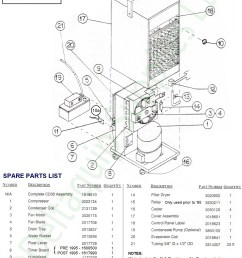 ebac dehumidifier wiring diagram auto wiring diagram today ecobee dehumidifier wiring diagram ebac dehumidifier wiring diagram [ 1315 x 1783 Pixel ]