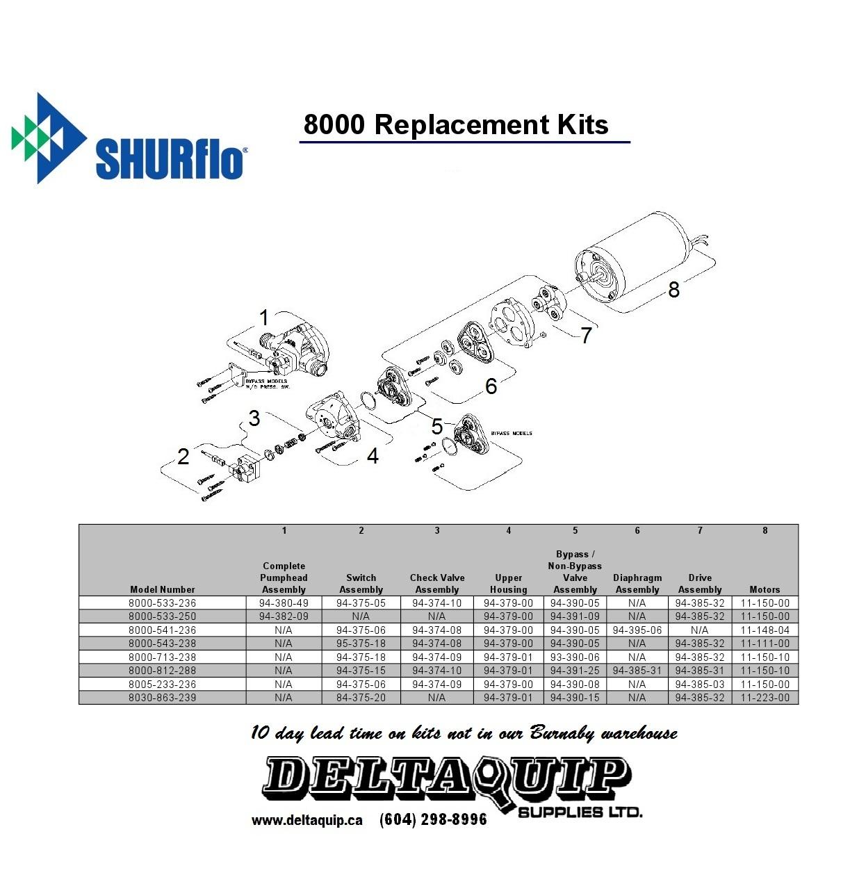 Shurflo Series Pumps Deltaquip Supplies Ltd