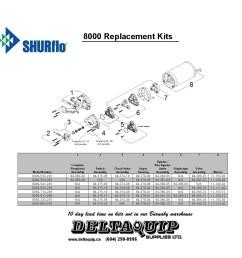delavan pump 7870 101e sb wiring diagram as well general electric water further [ 1246 x 1272 Pixel ]