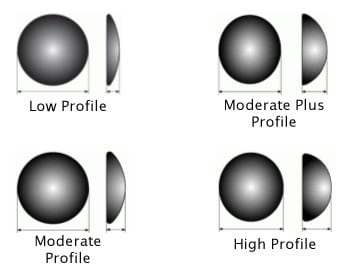 Mentor Silicone Breast Implant Profiles - Low, Moderate, Moderate Plus & High Profile Implants