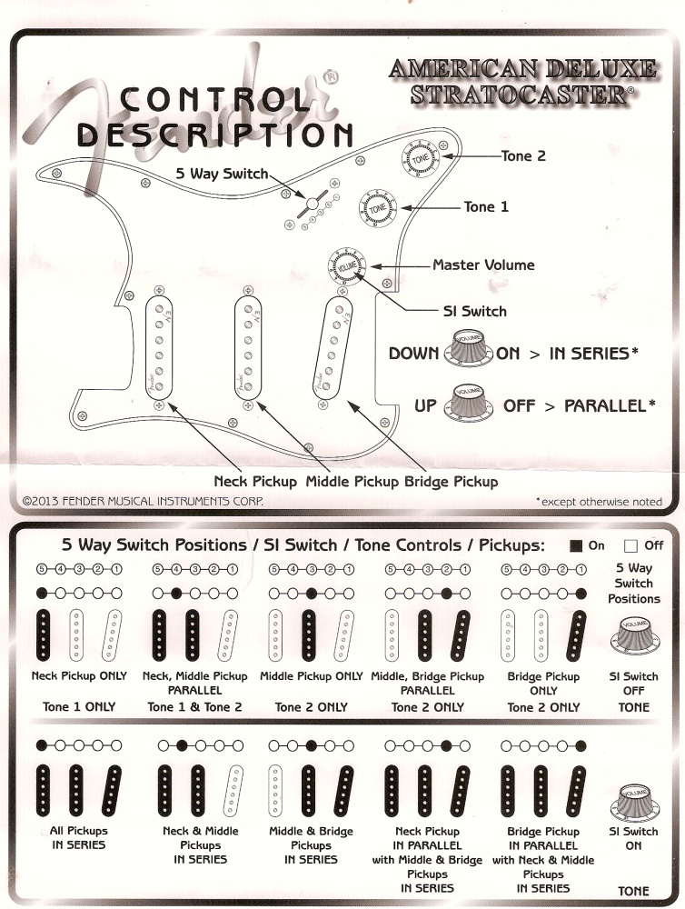 fender n3 noiseless pickups wiring diagram electrical for multiple lights 2013 s 1 switching changes deluxe guitar american stratocaster swtiching