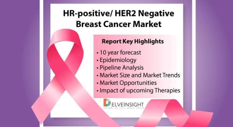 HR+/HER2- Breast Cancer