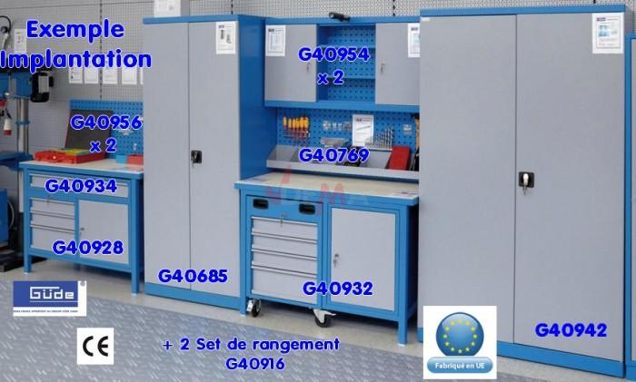 GDE Implantation Atelier Set Armoireservantetabli