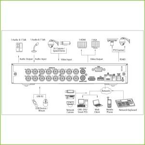 DVR 5EN1 H265 16 canaux 1080N / 720P @ 12ips + 2IP 6MP 1HDMI 1HDD Alhua