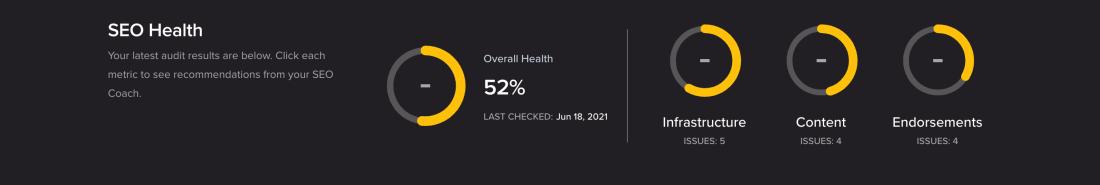 SEO Health Scorecard | SEO Health Score