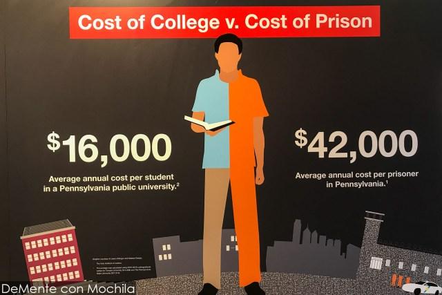 costo de la universidad versus costo de las cárceles en Pensilvania