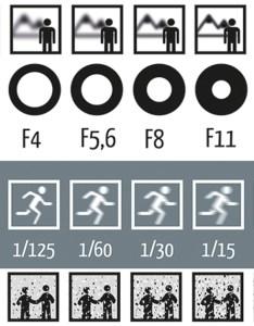 also cheat sheet for every beginner photographer rh demilked