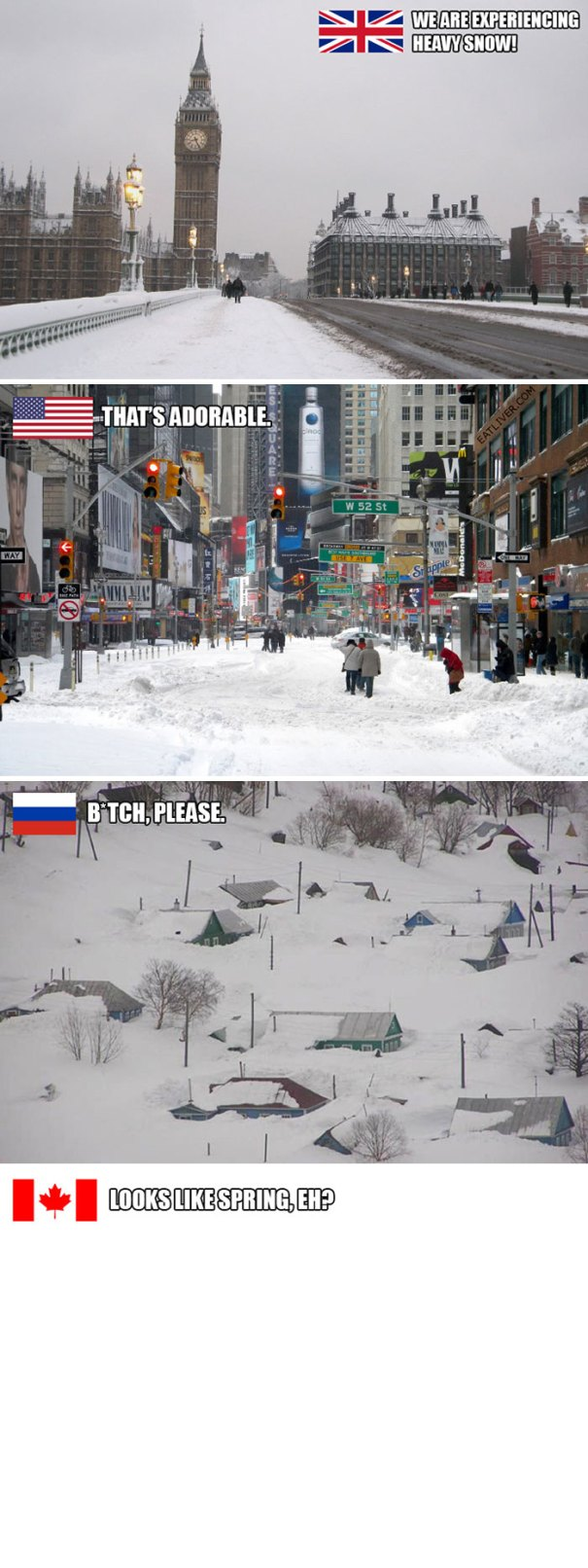 5a9d483b19316-snow-uk-panic-twitter-reactions-1-5a9949d929d3a__700 Internet Reacts To Brits Panicking Over A Little Snow In A Very Creative Way Random