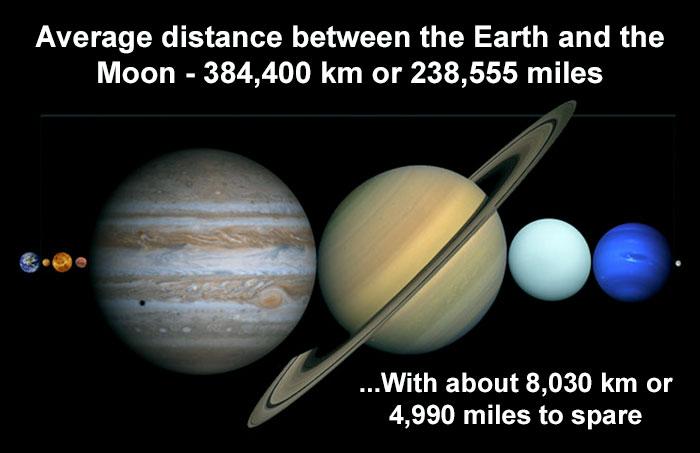 5dee05b7f0570 earth compared to other objects in universe 4 5de7c4f980743  700 - 27 fotos que ajudarão você a entender um pouco melhor o tamanho da Terra