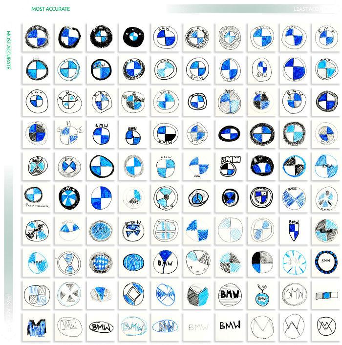 5ea296fd463db cars logos from memory 8 5ea14ab7386bb  700 - Desafio - Desenhe logos conhecidas de memória