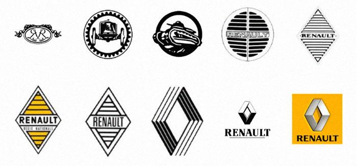 5ea2970a5c847 cars logos from memory 21 5ea14bb1dde33  700 - Desafio - Desenhe logos conhecidas de memória