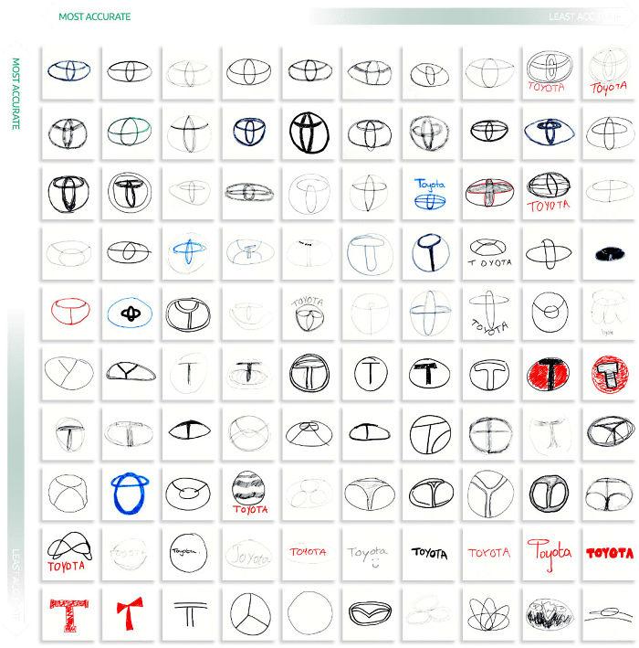 5ea2970ad9d81 cars logos from memory 23 5ea14bd96557d  700 - Desafio - Desenhe logos conhecidas de memória