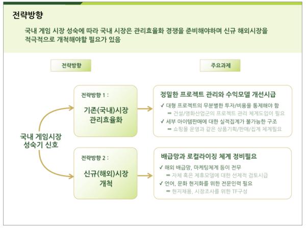 비주얼라이팅_예제 7