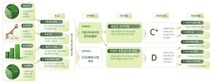 Cursor_및_비주얼라이팅_예제 15