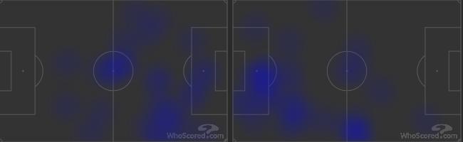 Benzema & Lewandowski, (c) Whoscored