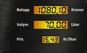 Demokratene mener at bensinen er for dyr alle rede.