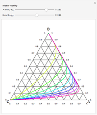 triangular diagram for liquid extraction woods mower deck belt basic ternary phase - wolfram demonstrations project