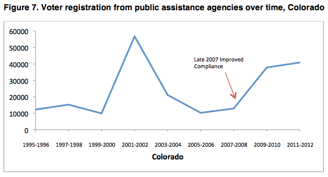A Preliminary Analysis of The Public Assistance Agency