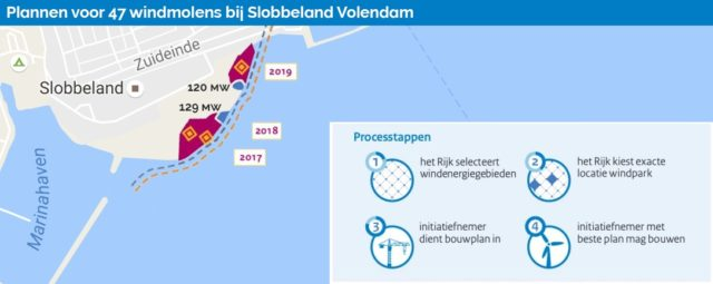 Plankaart windmolenpark Slobbeland