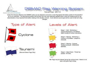 DISMAC Flag Warning System – Notice to Mariners