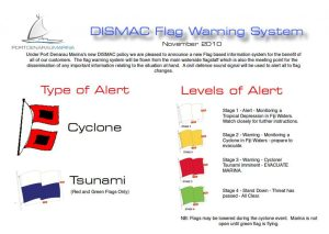DISMAC Flag Warning System