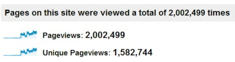 2M Pageviews