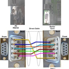 Panel Wiring Diagram Software Bmw Can Bus Rs232 Serial Cable Connection Problems - Denford & Machines