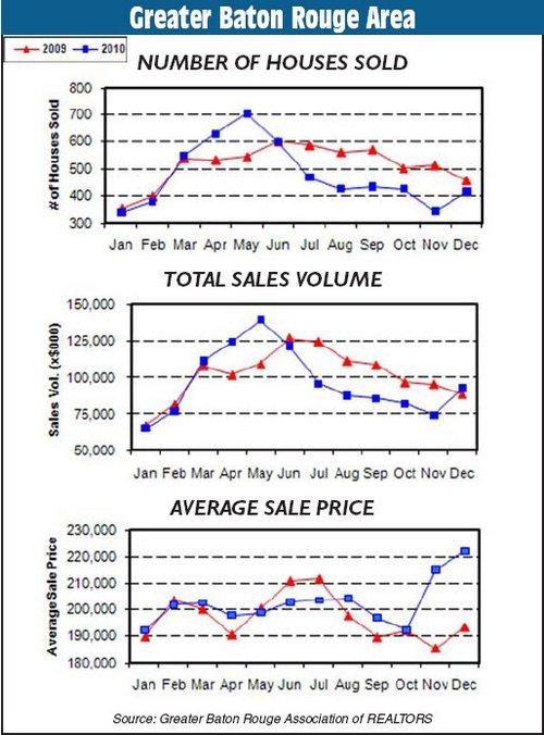 GBR Housing Statistics
