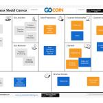 GoCoin Business Model Canvas