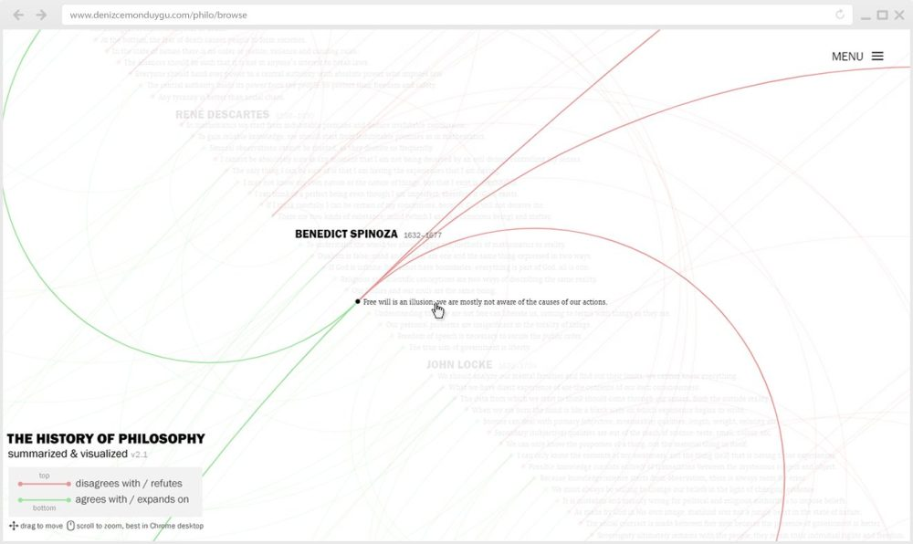 medium resolution of here s a surprisingly useful thinking tool for anybody interested in the history of western philosophy a sort of garden of forking paths of argument
