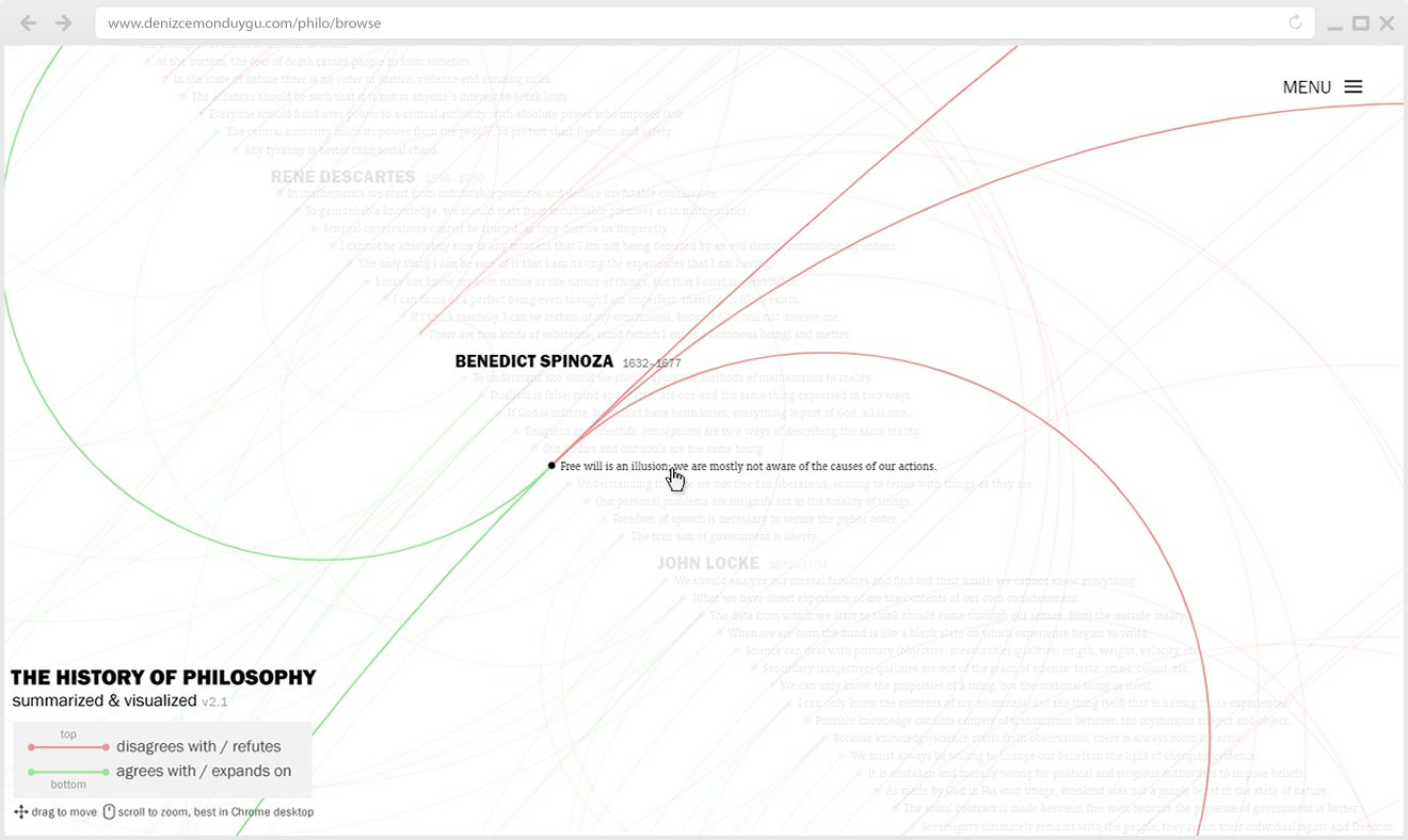 hight resolution of here s a surprisingly useful thinking tool for anybody interested in the history of western philosophy a sort of garden of forking paths of argument