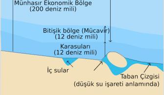 Nearest Land ve Marpol Kuralı İlişkisi