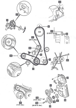 Denlors Auto Blog » Blog Archive » Timing Belt Replacement