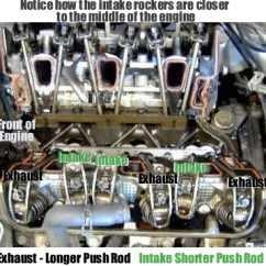 2004 Wrx Radio Wiring Diagram Oven Heating Element 2010 Pontiac G6 Transmission Diagram, 2010, Free Engine Image For User Manual Download