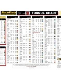Lug nut torque chart accutorq acc color coded wheel specifications open also insaatpgroup rh