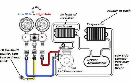 Basic Car Air Conditioning Diagram, Basic, Free Engine