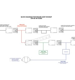 motor trike trailer hitch wire harness mtel 0243 harley davidson ford trailer wiring diagram harley davidson trailer wiring diagram [ 1200 x 1200 Pixel ]
