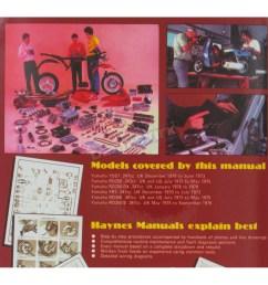 yamaha 250 350 twins repair manual 040 [ 1200 x 1200 Pixel ]