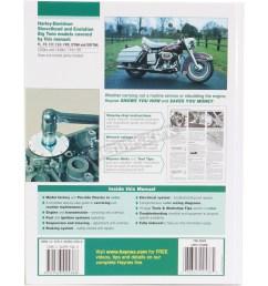 repair manual 2536 repair manual 2536 [ 1200 x 1200 Pixel ]