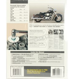 kawasaki vulcan repair manual 2457 [ 1200 x 1200 Pixel ]